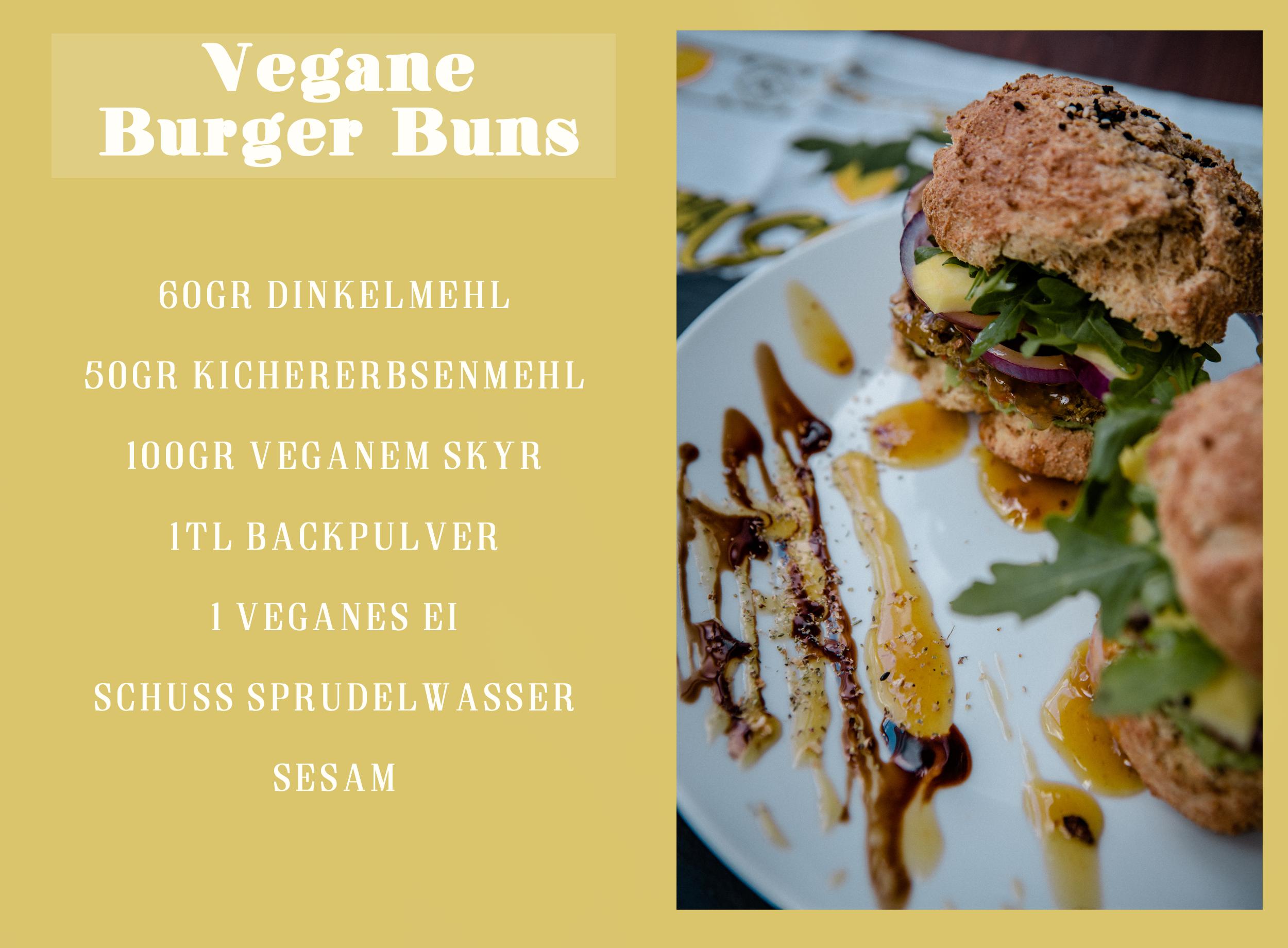 Lauralamode What I Eat In A Day Food Diary Naturata Vegan Recipes Rezepte Gesunde Rezepte Summer Recipes Vegane Rezepte Berlin Foodblogger